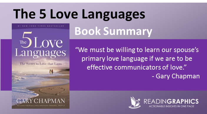 The Five languages ofLove